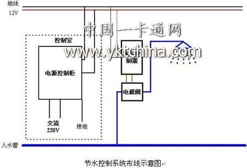 酒店电路布线图施工图